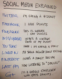 SocialMediaExplained2
