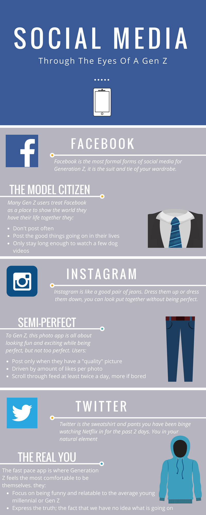 Social media through the eyes of a gen z