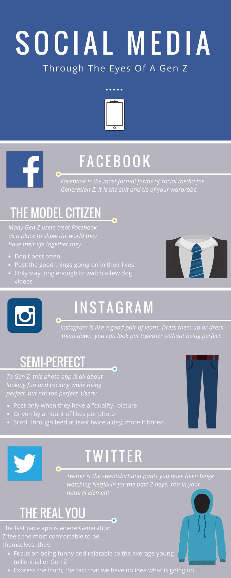 Social media through the eyes of a gen z